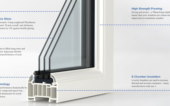 Does Triple Glazing Help in Thermal Insulation?